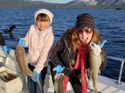 Tahoe Sport Fishing, Fishing Report - February 1